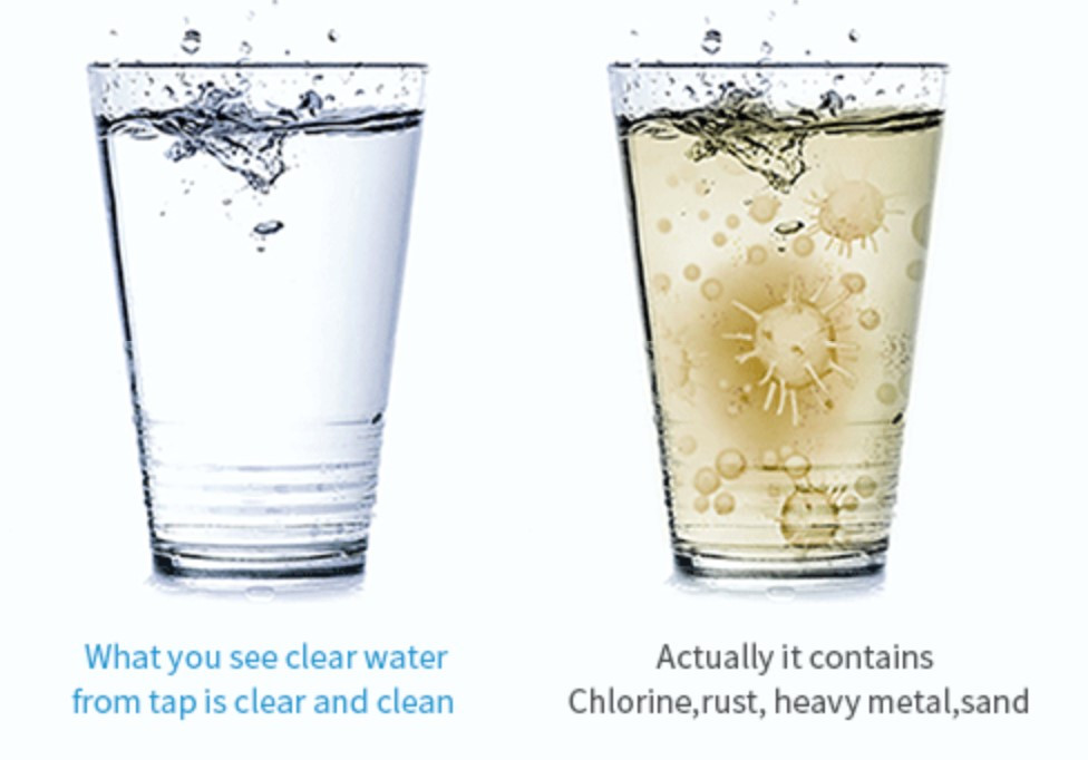 clear water vs ill water