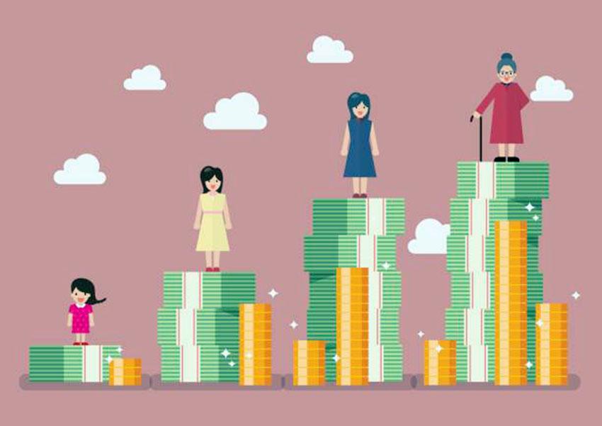 Retirement Income Plan