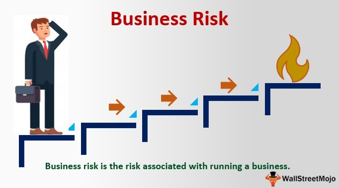 bussiness risk