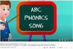 YouTube ABC Phonics Song