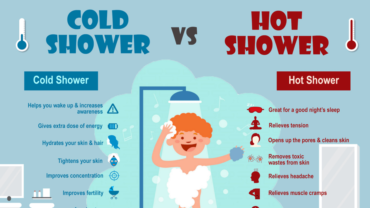 Benefits of Cold Showers