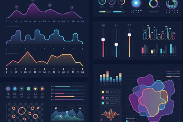 Data Visualization Practices
